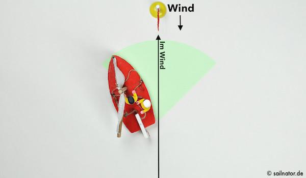 Auch wenn der Steuermann weiter abfällt, füllen sich die Segel noch nicht gleich mit Wind.