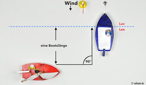 """""""Klar zum Anlegen am Arbeitsboot?"""" """"Ist klar!"""""""