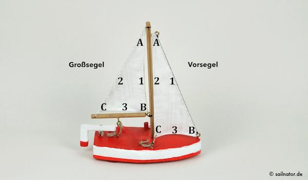 A: Kopf | B: Hals | C: Schothorn | 1:Vorliek | 2: Achterliek | 3: Unterliek