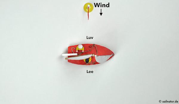 Wenn das Boot bei schwachem Wind dazu neigt, nach Luv zu krängen, sitzt der Vorschoter in Lee.