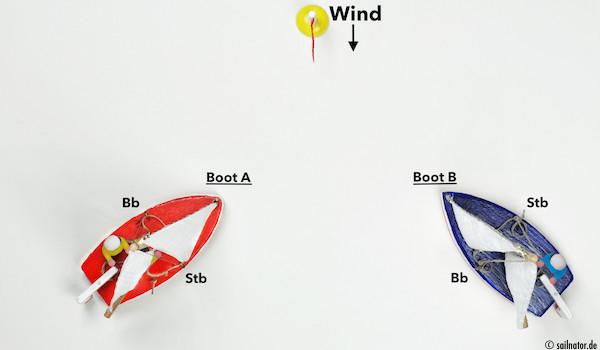Zwei Segelboote mit Wind von unterschiedlichen Seiten begegnen sich auf Kollisionskurs. Welches muss ausweichen und welches Kurs halten? Bb = Backbord | Stb = Steuerbord