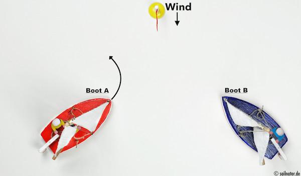 Boot A hat den Wind von Backbord und muss ausweichen. Entweder, indem es eine Wende fährt ...