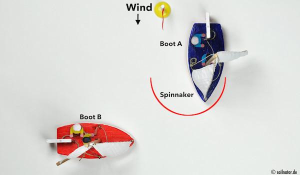 Boot B kann nicht erkennen, ob Boot A das Großsegel hinter dem Spinnacker an Backbord oder Steuerbord fährt.