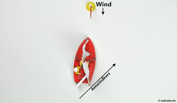 Die Segel killen und der Bug geht durch den Wind. Die Pinne noch immer wegdrücken.